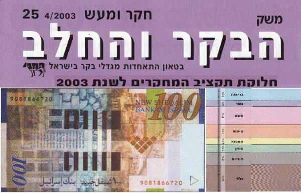 חקר ומעש 25, אפריל 2003